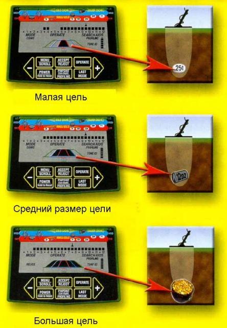 Металлоискатель Garrett Gtp 1350 Инструкция - ndstatya
